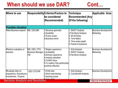 decision analysis  resolution