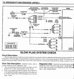 No Glow Plug No Start
