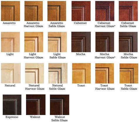 glaze kitchen cabinets debut maple options cape fear cabinets 1244