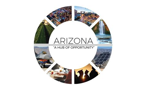 Week In Review: Arizona's Economy Continues To Demonstrate ...