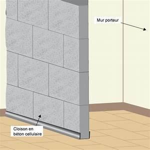 Construire Un Placard : comment fabriquer un lit mural maison design ~ Premium-room.com Idées de Décoration