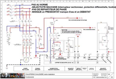 Armoire Industrielle Electrique image gallery schema electricite