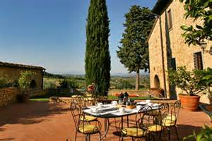 backyard ideas tuscan decorating style