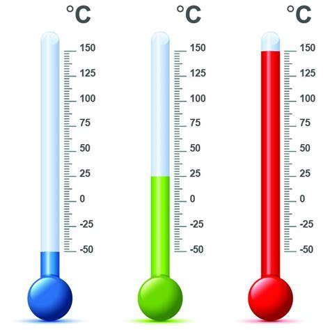 List of Synonyms and Antonyms of the Word: Temp