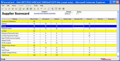 Vendor Scorecard Supplier Evaluation Sample Vendor Score