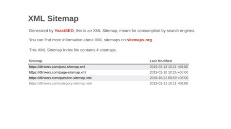 Yoast Seo Google Xml Sitemap Which The Ideal