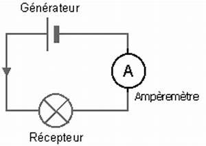 Amperemetre En Serie : quantit d 39 lectricit et intensit du courant lectrique ~ Premium-room.com Idées de Décoration