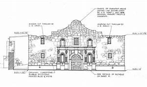 West Elevation Of The Mission San Antonio De Valero  The