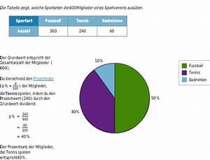 Prozentualer Anteil Berechnen : rechnen mit prozenten bettermarks ~ Themetempest.com Abrechnung