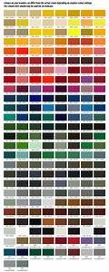 Ral Powder Coat Color Chart Powder Coating Colour Shade