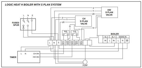 ideal logic pump overrun diynot forums