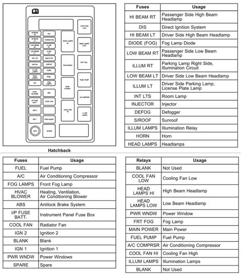 similiar 2013 chevy equinox engine diagram keywords engine as well 2008 chevy equinox fuse box diagram on 2000 jeep grand