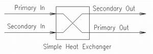Simple Heat Exchanger