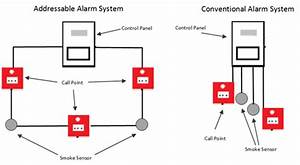 Fire Alarm System Dealer In Chennai