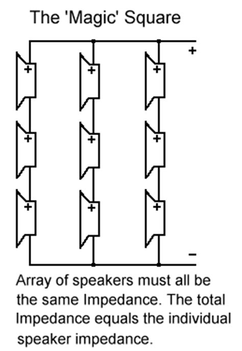 array speaker wiring configurations wiring diagram schemes apktodownload