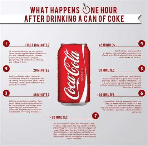 How Coca Cola affects your body when you drink it