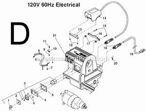 Ridgid 300 Switch Wiring Diagram