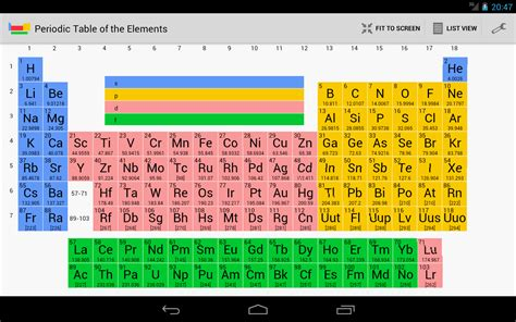 Periodic Table of Elements – Android-Apps auf Google Play