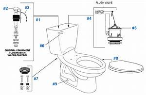 American Standard Toilet Repair Parts For Champion 4