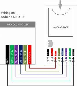 Wiring  U0026 Data Reading With Sd Card Module