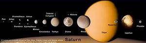 Saturn's 30 Moons (page 5) - Pics about space