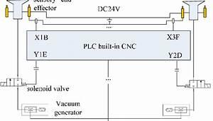 Wiring Diagram Of The Intelligent Vacuum Fixture