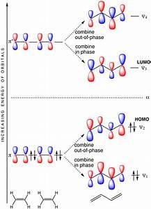 U03c0 Molecular Orbitals Of Conjugated Butadiene