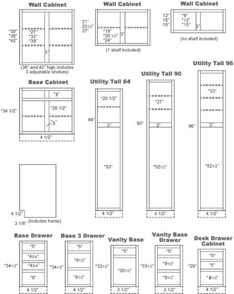 standard kitchen cabinet sizes chart standard cabinet sizes exle w3618 w cabinet type 36