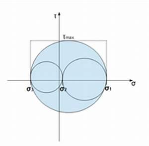 Hauptspannungen Berechnen : schubspannungshypothese maschinenelemente 1 ~ Themetempest.com Abrechnung