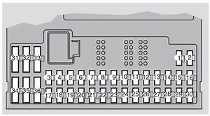 Volvo S80  2006  - Fuse Box Diagram
