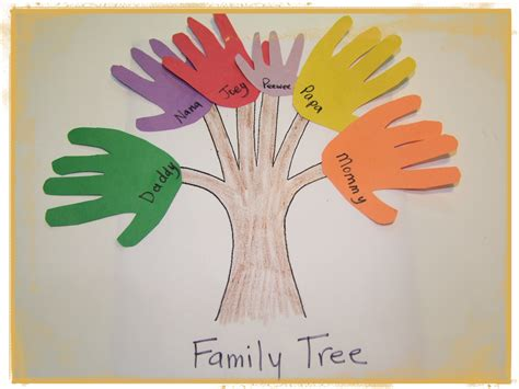 teaching ideas for preschool teachers august 2013 194 | All About Me Family Tree Craft
