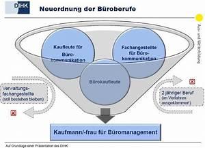 Kauffrau Im Büromanagement : kaufmann frau f r b romanagement am bk wesel ~ Orissabook.com Haus und Dekorationen