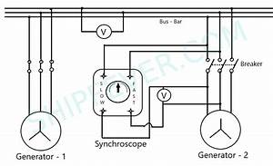 How To Successfully Parallel Generators