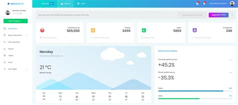 Cms Admin Templates Free Download by 10 Best Bootstrap Admin Templates