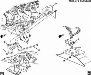 Chevrolet Tahoe Engine  U0026 Transmission Mounting