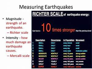 Earthquakes. - ppt video online download