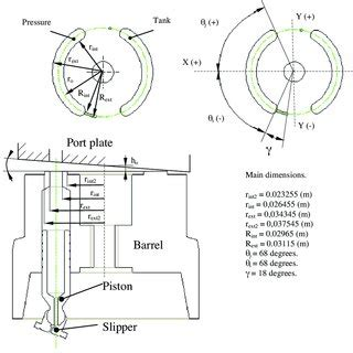 complete analysis  axial piston pump leakage  output flow ripples