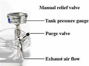 Manual Relief Valve Assembly Veltek Associates  Inc