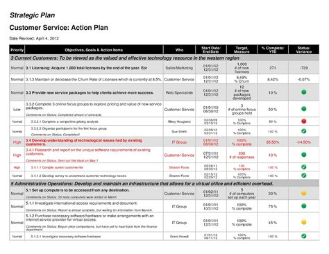 client service plan template one page strategic plan template images