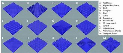Infill Slic3r Pattern Options Rectilinear Support