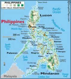 Samar Island Philippines