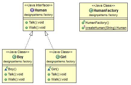 java design pattern factory