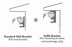 Awning Measuring Instructions  U2013 Sunsetter Retractable Awnings