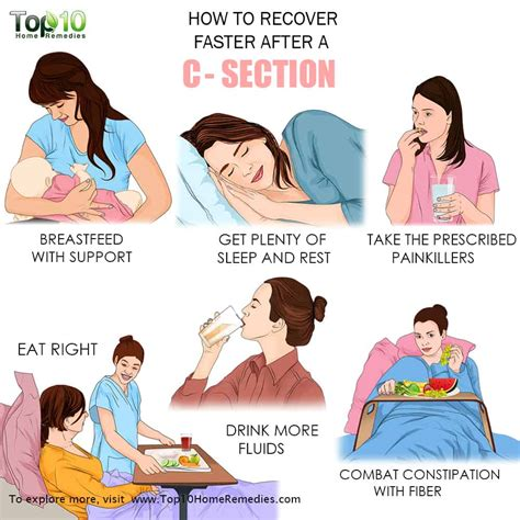 Foods To Avoid After Ac Section by 8 Tips To Promote Recovery After A C Section Top 10 Home