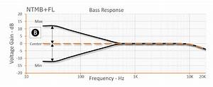 Ntmb Fl 3-band Eq Preamp Module
