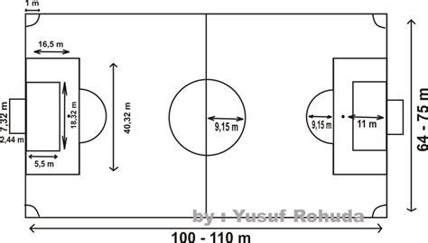 Peraturan Dalam Sepak Bola