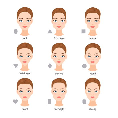 what is the best haircut for your face shape avenue