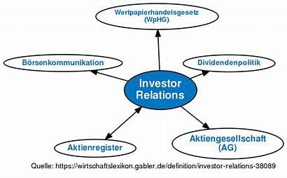 Investor Relations Gabler Wirtschaftslexikon