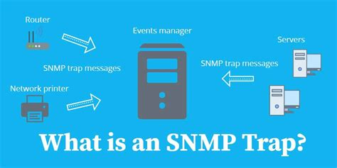 Snmp Trap by What Is An Snmp Trap Explained Plus Best Snmp Tools