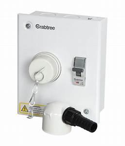 Prise 20 Ampere : buy havells spn plug socket board 20 amp online at low ~ Premium-room.com Idées de Décoration